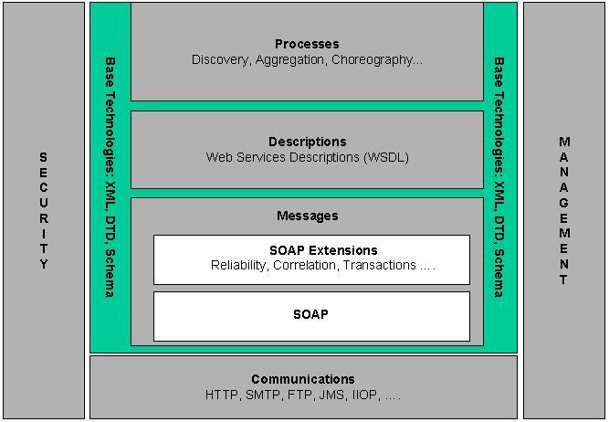 artwebservice2