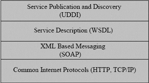 web-service1