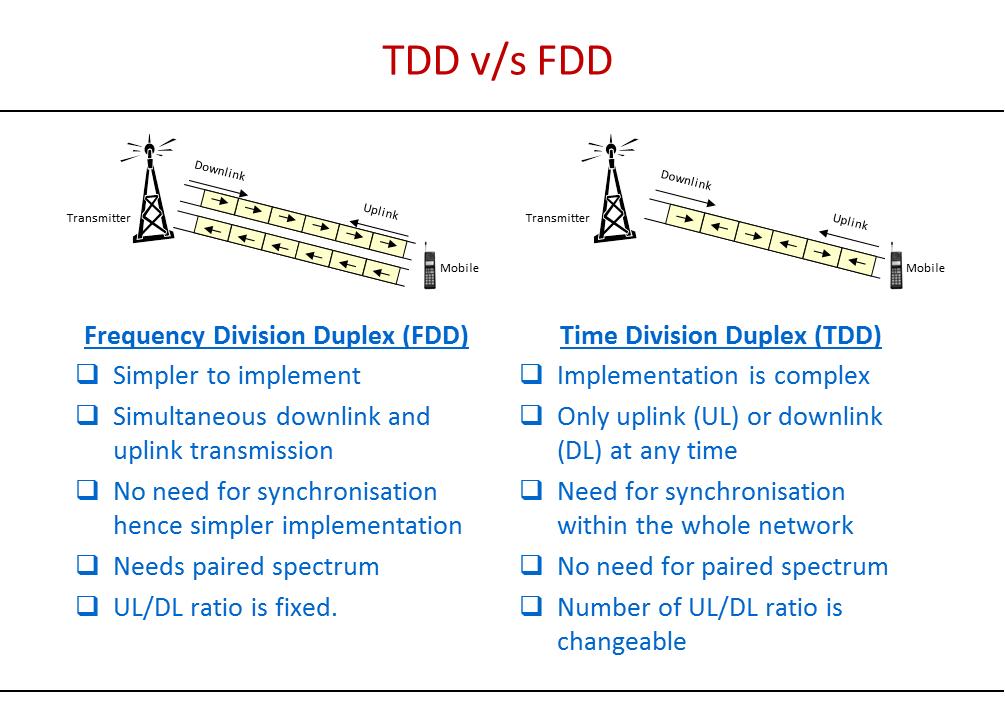 TDD_FDD